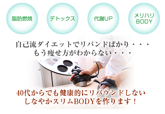 脂肪燃焼・デトックス・代謝UP・メリハリBODY